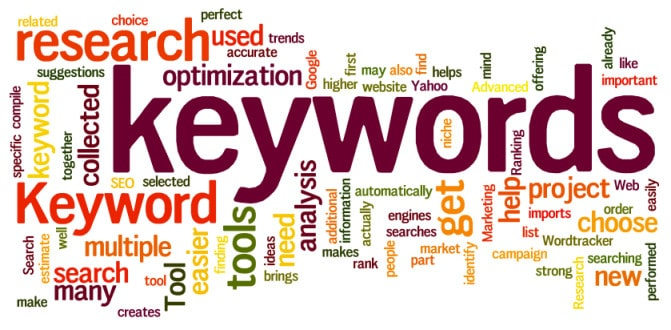 Keywords-SEO keywords Keywords: ¿deben acentuarse? keyword research