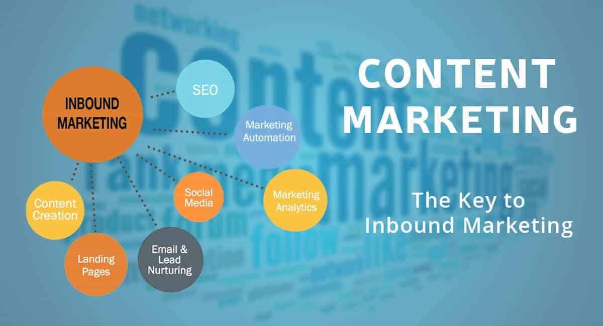 Estrategia de contenido estrategia de contenido Estrategia de contenido que realmente impulse el tráfico Content marketing